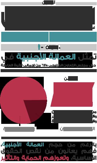 Infographic 22
