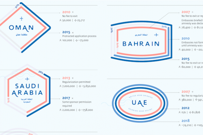 Inside Emirati Deportation Prisons | Migrant-Rights org